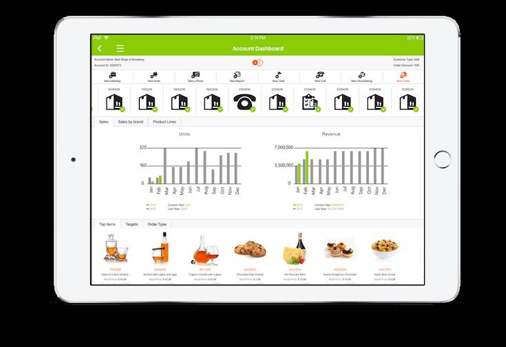 Food dashboard